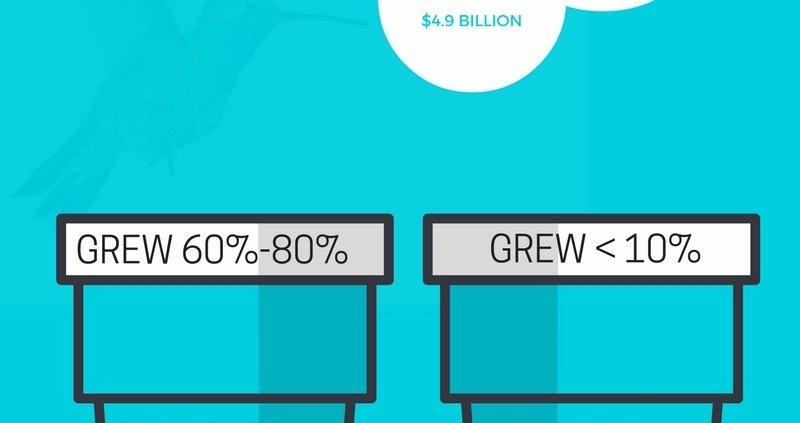 cannabis marketing infographics 2015