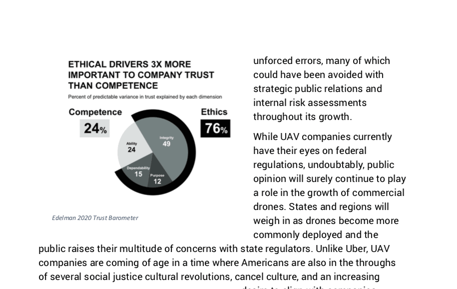 Ethical drivers 3X more important to company trust